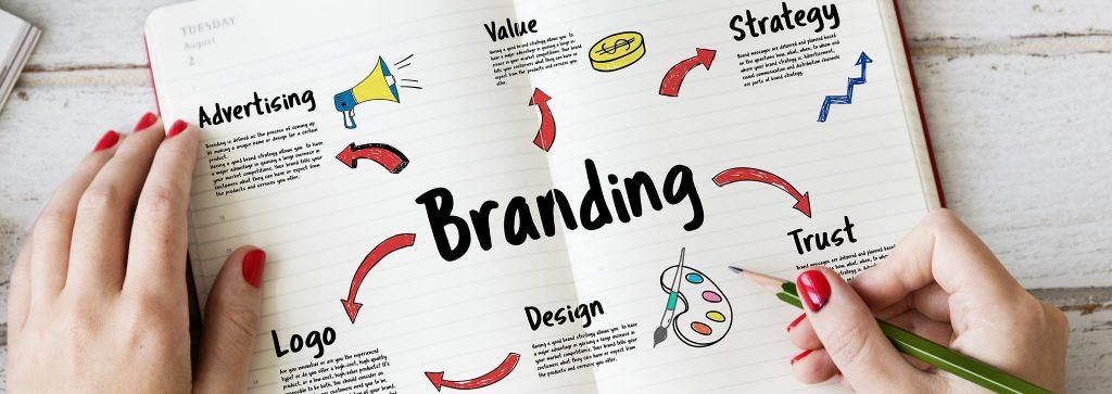 branding company Malaysia